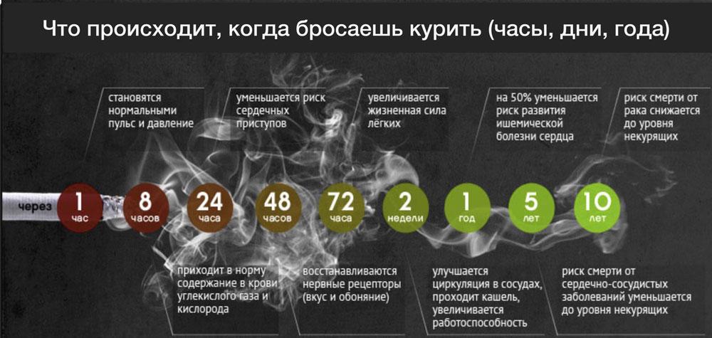 Алекс карр легкий способ бросить курить для женщин